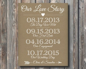 PRINTABLE Rustic Wedding Sign-Our Love Story Sign-Personalized Wedding Reception,Rehearsal Dinner,Engagement Sign-Important Life Dates-R1