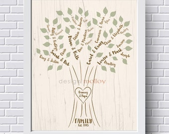 "Personalized Family Tree 11x14"" PRINT - Gift for Grandparents - Custom Family Tree Wall Art - Anniversary - Mother's Day - Christmas Gift"