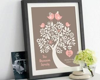 Family tree wall art, Personalized family tree, Family tree art, Family tree print, custom family tree, wall art digital download #002