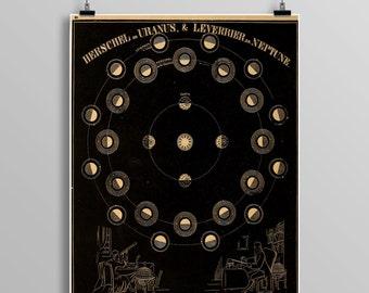 Vintage planets print,  astronomy print, zodiac, constellations, Celestial Maps, Telescope, Planets, Astronomy Illustration, 457