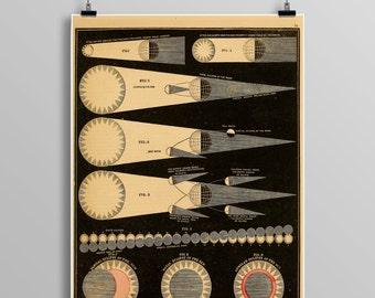Vintage Eclipse - Constellations, Astronomy, Wall Art, Home Decor, Gift Idea Celestial Maps, Telescope, Planets, Sun Illustration, 462