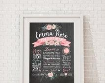 First Birthday Chalkboard Poster - Milestone Board Poster, Baby Girls First birthday party sign, Pretty Flower floral. Customised, Printable
