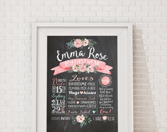 First Birthday Chalkboard Poster - Milestone Board Poster, Baby Girls First birthday party sign, Pretty Flower floral. Customised, Printable