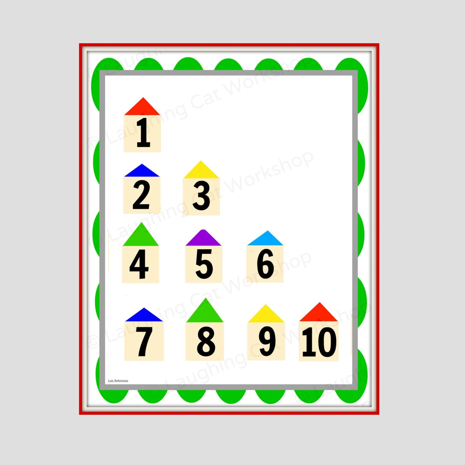 Numbers for wall decor : Numbers wall art for kids counting poster by