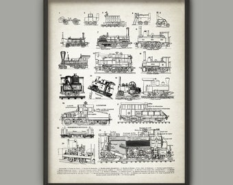 Vintage Steam Locomotives Poster - Classic Steam Train Print - Antique French Book Plate Steam Locomotive Illustration - Railroad Wall Art