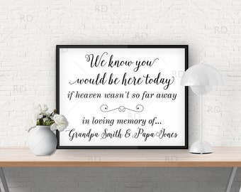 We know you would be here today if heaven wasn't so far away - PRINTABLE Wall Art / Wedding Sign Print / In memory of wedding sign printable