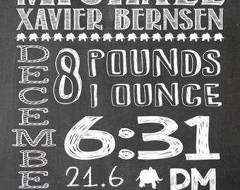 Custom Chalkboard Print