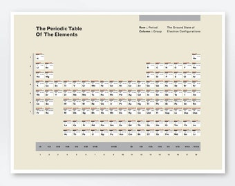 The Periodic Table of The Chemical Elements Poster, print, wall decor 12 x 16 in