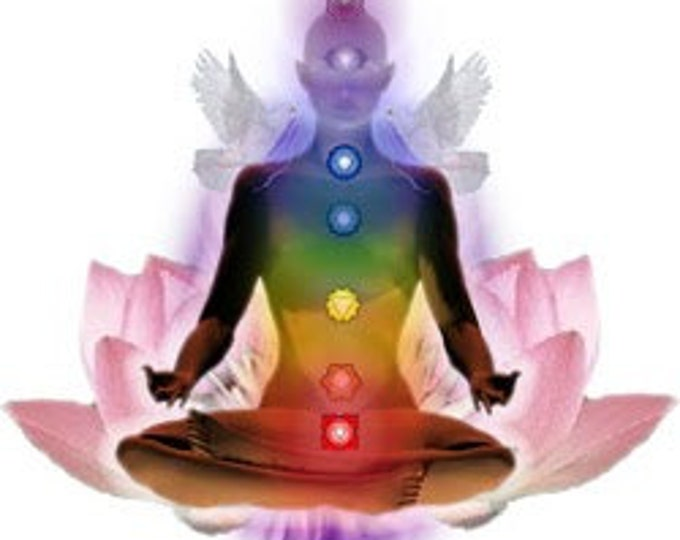 Featured listing image: Chakra Reading- Find Out Which Chakras are Blocked? Spiritual Reading / Healing
