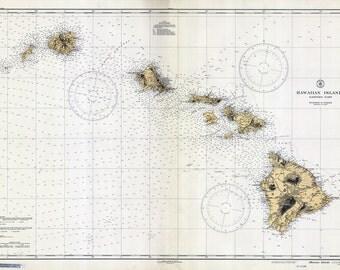 1935 Nautical Map of the Hawaiian Islands