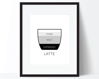 Coffee Print, Kitchen Print, Kitchen Art, Coffee Art, Kitchen Printable, Kitchen Wall Art, Modern Kitchen, Coffee Printable, Digital Print