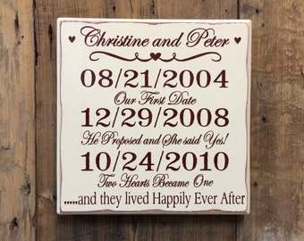 Important Date Sign, Anniversary Gifts for Her, 5th Anniversary, Gifts for Him, Wedding Gifts, Gift for Husband to Bride, Gift for Her