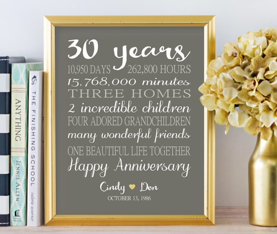 30th Anniversary Gifts Personalized Gift 30 Years Wedding Anniversary ...