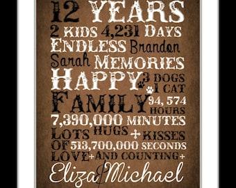 Wedding Anniversary Gift Ideas 12 Years : 12 year anniversary present, anniversary gift, countdown, paper ...