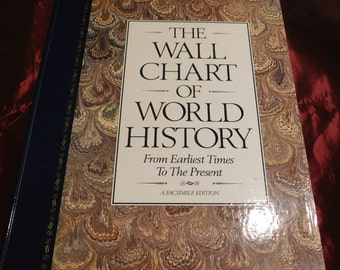 The Wall Chart of World History