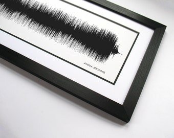 Anna Begins - Sound wave Print - Song Lyric Art, Band Poster