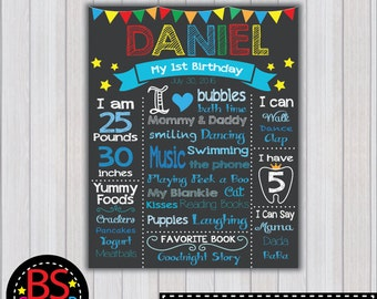 First Birthday Chalkboard Sign, First Birthday Chalkboard Poster, ANY AGE