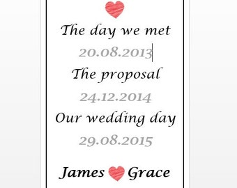 Gift For Husband On Wedding Day Etsy : ... wedding gift anniversary gift baby shower love valentines gift husband