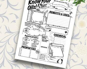 Printable Essential Oil Coloring Worksheet