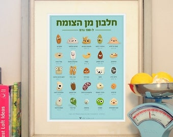 Vegan Protein poster (Hebrew), cute characters show you plant based food chart