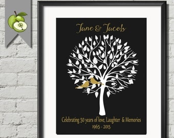 50th anniversary gifts   Etsy. Gift Ideas For 50th Wedding Anniversary. Home Design Ideas