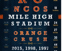 Denver Broncos 2015 - 3-Time Champs Eye Chart - Perfect Birthday, Anniverary or Father's Day Gift for Your Broncos Fan - Unframed Print