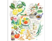 Chinese cooking five elements, Healthy food poster, Vegetable print, Kitchen art, Watercolor painting, Organic food print, Vegan home decor