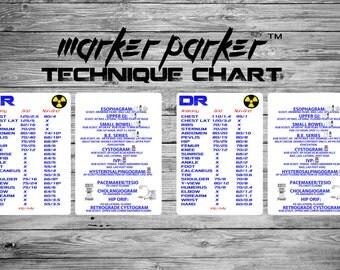MARKER PARKER Technique Chart