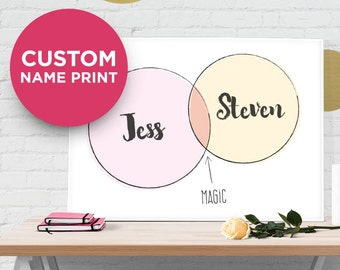 Personalised Couples Name Print - Printable A3 PDF Download, Venn diagram, science, maths geek magic - Anniversary, wedding, valentines gift