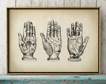 PALMISTRY PRINT, Palmistry Art Poster, Chiromancy Print, Fortune Telling Wall Art, Palm-Reading Art, Ancient Arts Home Decor