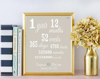1st anniversary gift - Personalised anniversary print - first wedding anniversary gift - custom anniversary art- anniversary present