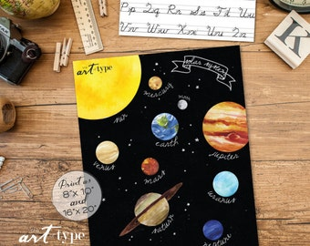 Solar System Planets Poster Print INSTANT DOWNLOAD 8x10, 16x20 DIY Printable, Outer Space Poster Decor, Homeschool Print, Stars Moon Sun