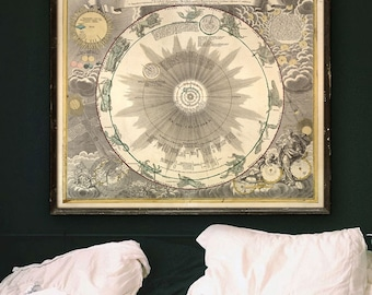 "Zodiac Signs map 1716, Historical map of Solar System with 12 zodiac signs in 4 sizes up to 45x36"" (110x90 cm) - Limited Edition of 100"