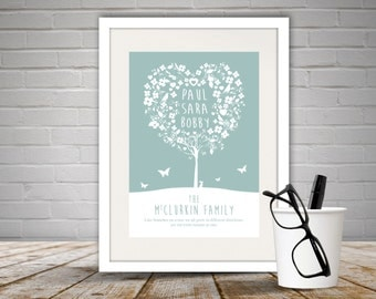 Personalised Family Tree Print Digital Copy