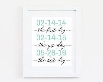 1st Anniversary Gift: 5th Anniversary Gift, Personalized Wedding Gift Idea, Wedding Gift Personalized, Important Dates Anniversary Print