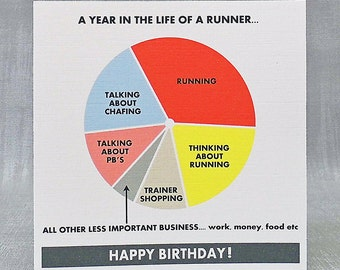 Personalised Pie Chart Card