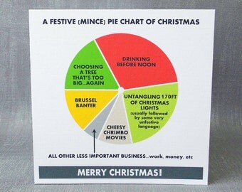 Pack of 5 Christmas Pie Chart Cards with tags, Funny Christmas Cards. Xmas card pack, FREE U.K. Postage.