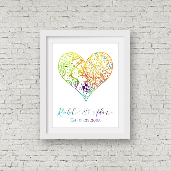 5 Year Wedding Anniversary Gift Ideas For Her: 5 Year Anniversary For Her Wedding Gift For Groom By