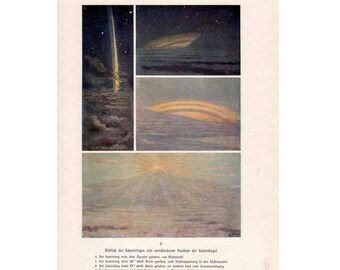 1900 ANTIQUE SATURN RINGS print original antique celestial astronomy lithograph
