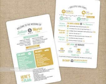 Jewish Wedding Ceremony Infographic Guide Printable