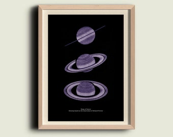 Rings of Saturn Planet Astronomy Print