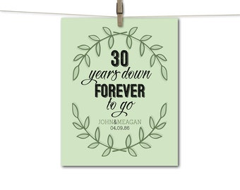 30th anniversary gift for parents 30 year anniversary gift for him for ...