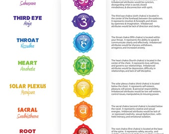 Seven Chakras Poster Illustration Design