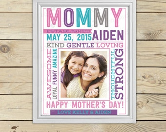 mom wall art - mom birthday gift - First Mother's Day Gift Printable Mom - mom gift from daughter - New Mom Gift - Personalized Mom Gift