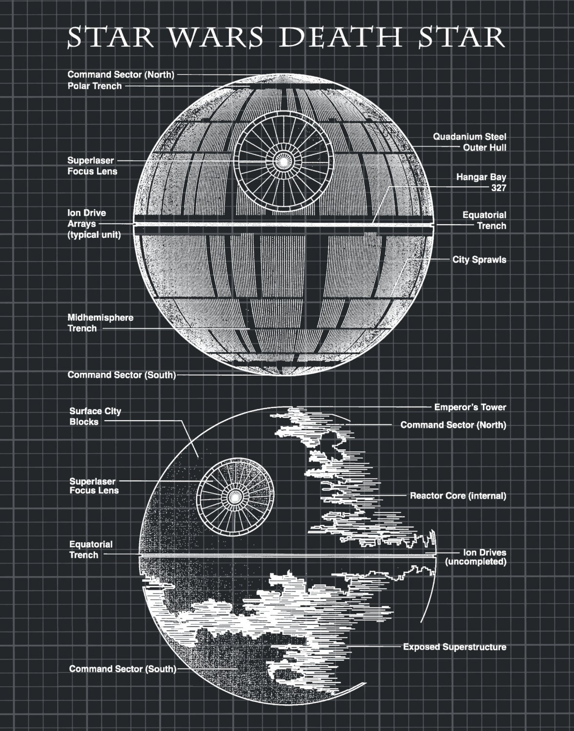 star wars death star drawing art print wall poster. Black Bedroom Furniture Sets. Home Design Ideas