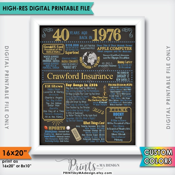 Business th anniversary chalkboard by printsbymadesign