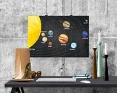 Solar System Poster, 30x20 Print, Kids Room Decor, Space Poster, Planets Print, Watercolor Planet Printable, Earth, Watercolor Art WP362