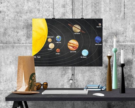 Comhanging Solar System For Kids Room : Solar System Kids Room Decor