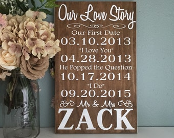 Our Love Story Personalized Sign Rustic Wedding Sign Special Dates Sign Wood Home Decor Inportant Date Sign Wedding Gift Anniversary Gift