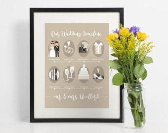 Reception timeline for wedding